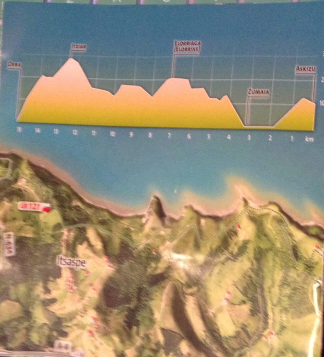This is an elevation drawing of my first few days on the Camino. Nice and easy, yes?